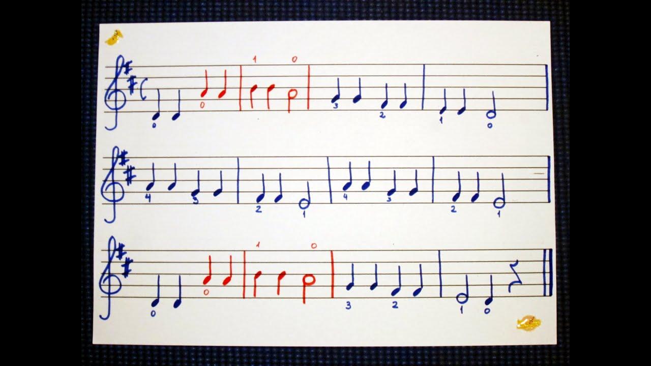 Klaviernoten Kostenlos Legal Die 9 Besten Seiten 2020