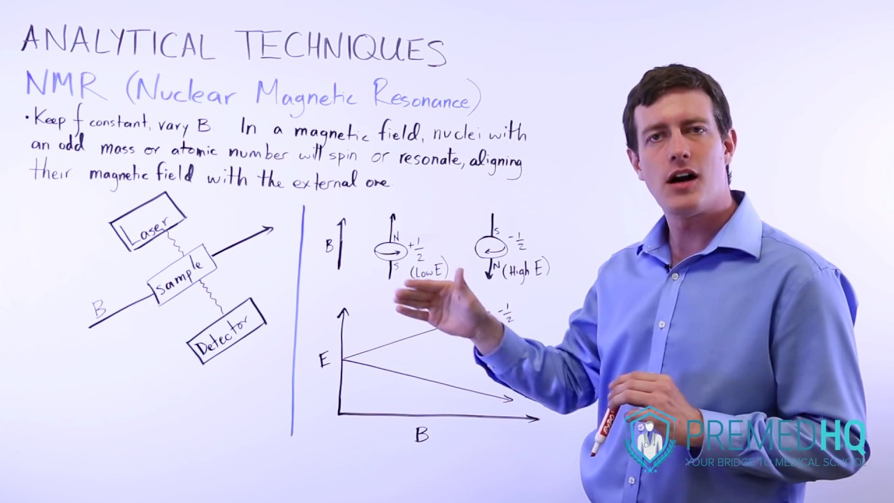 Nuclear Magnetic Resonance Nmr Youtube