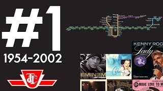 Toronto Subway Growth By #1 Hit Songs (1954-2002)
