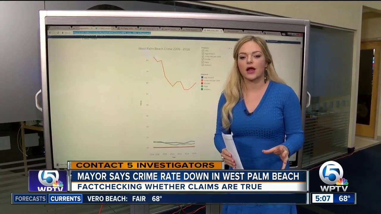 West Palm Beach Crime Rate