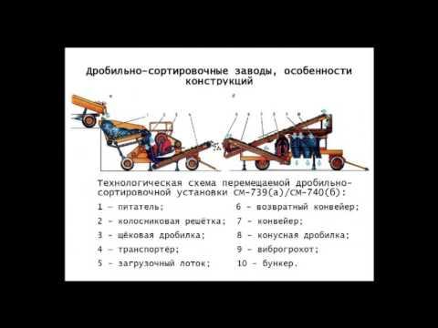 Дробильно-сортировочные заводы