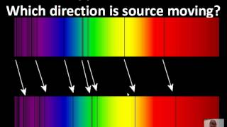 Star Velocity, Doppler Effect, Proper Motion