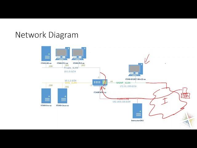 Setup GlobalProtect VPN with Palo Alto
