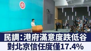 民調:港府滿意度跌低谷 對北京信任度僅17 4%|新唐人亞太電視|20190626