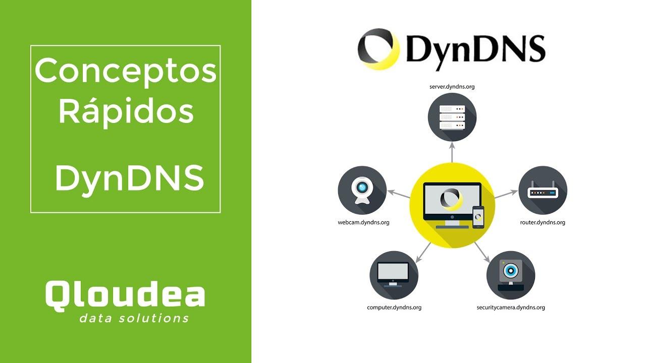 ¿Qué es DynDNS? - Conceptos básicos - YouTube