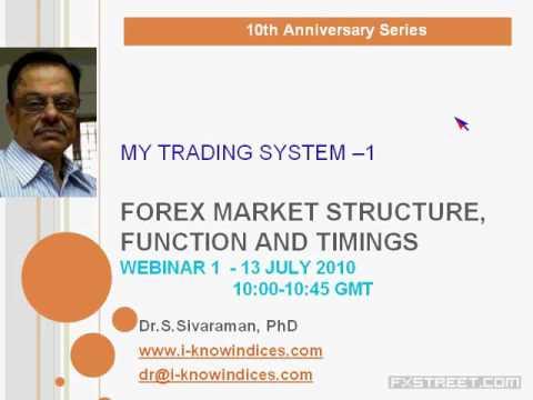 Dr.forex прогноз форекс на 9.03.2012 года