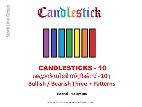 CANDLESTICKS - 10 (ക്യാൻഡിൽ സ്റ്റിക്സ് - 10 ) Bullish / Bearish Three + Patterns