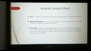 Class 9 Tyndall effect