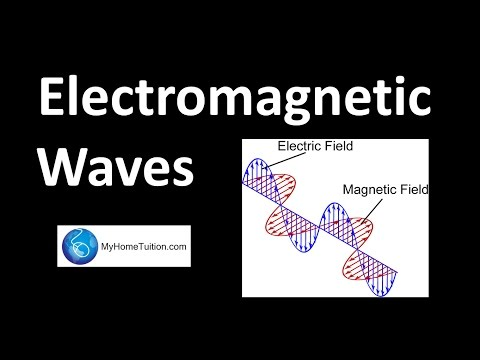 In A Vacuum All Electromagnetic Waves Have The Same