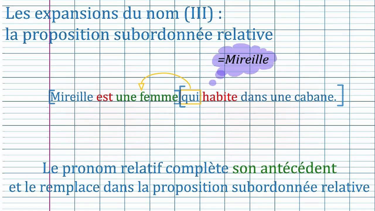Les expansions du nom (3) La proposition subordonnée ...