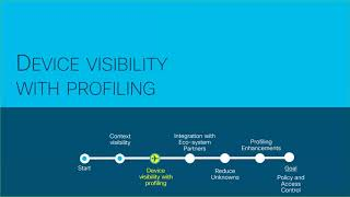 Cisco ise profiling services provides dynamic detection and classification of endpoints connected to the network. process matches ...