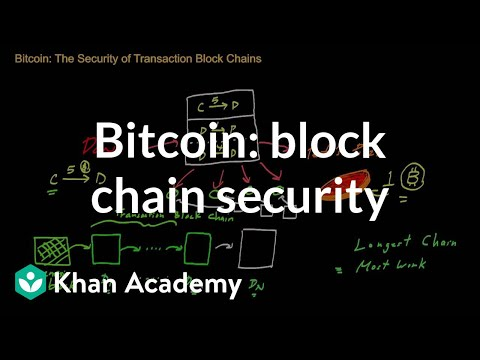 Bitcoin - The security of transaction block chains
