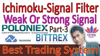 Crypto Signal Filter–Technical Analysis–Ichimoku System– हिंदी मैं