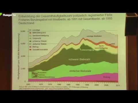 Jugendkriminalität - Mythen und Fakten, Vortrag: Prof. Dr. Wolfgang Heinz, Kriminologe