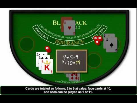 Rules For Blackjack