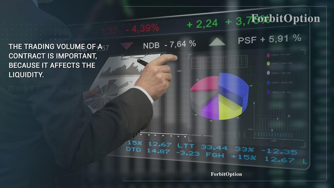 Options Liquidity by blogger.com
