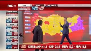 Fatih Portakal ve İsmail Küçükkaya İle Seçim 2015 FOX TV 3 Kısım 7 Haziran 2015 Pazar