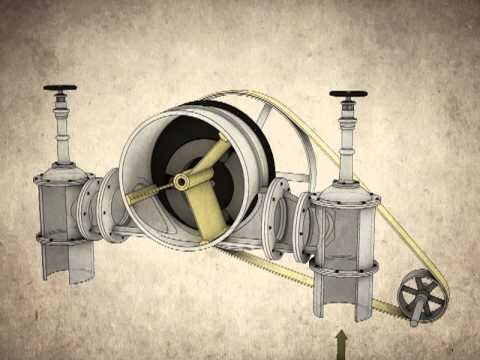 Industrial Gas Museum - Athens, Greece: Circulator