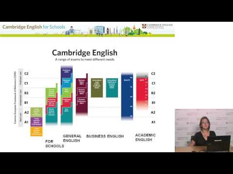 Chapter 1: Overview of Cambridge English: Key for Schools