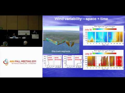 AGU FM11 - Changing the energy landscape: More efficient wind farms and cleaner biofuels