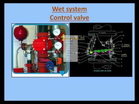 Fire fighting Course  - 1- water system type
