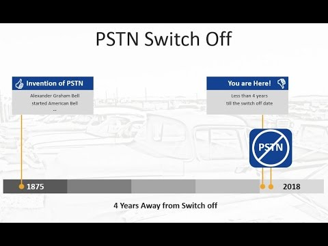 The Death of the PSTN