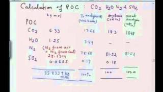 Mod-01 Lec-10 Principles of combustion: Concepts and illustrations