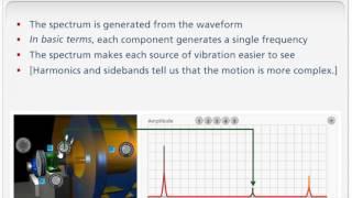 Vibration Analysis - Part 3 (Spectrum Analysis)