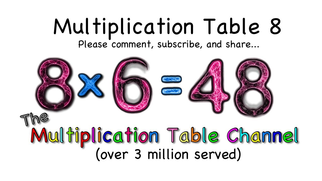 Multiplication table 8 gallery periodic table images multiplication table 8 song and flash cards now listen to me very multiplication table 8 song gamestrikefo Images