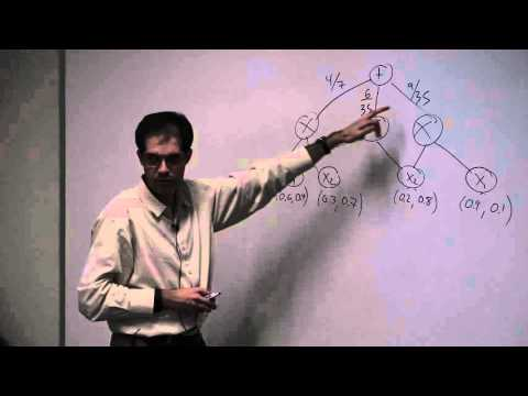 Lec [4,2]: Deep Learning, Sum-Product Networks