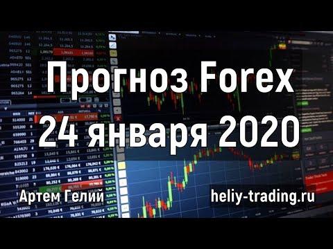 Прогноз форекс на 24 января 2020
