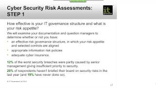 Cyber Security Risk Assessments