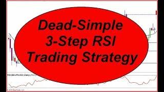 Forex RSI Indicator Strategy