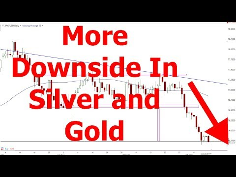 More Downside In Silver and Gold | 2 Simple But Awesome Trading Techniques