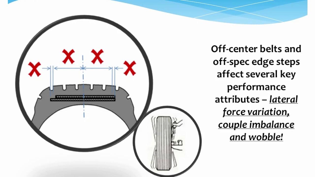 tire diagram of drum electrical wiring diagram tire diagram of drum [ 1280 x 720 Pixel ]