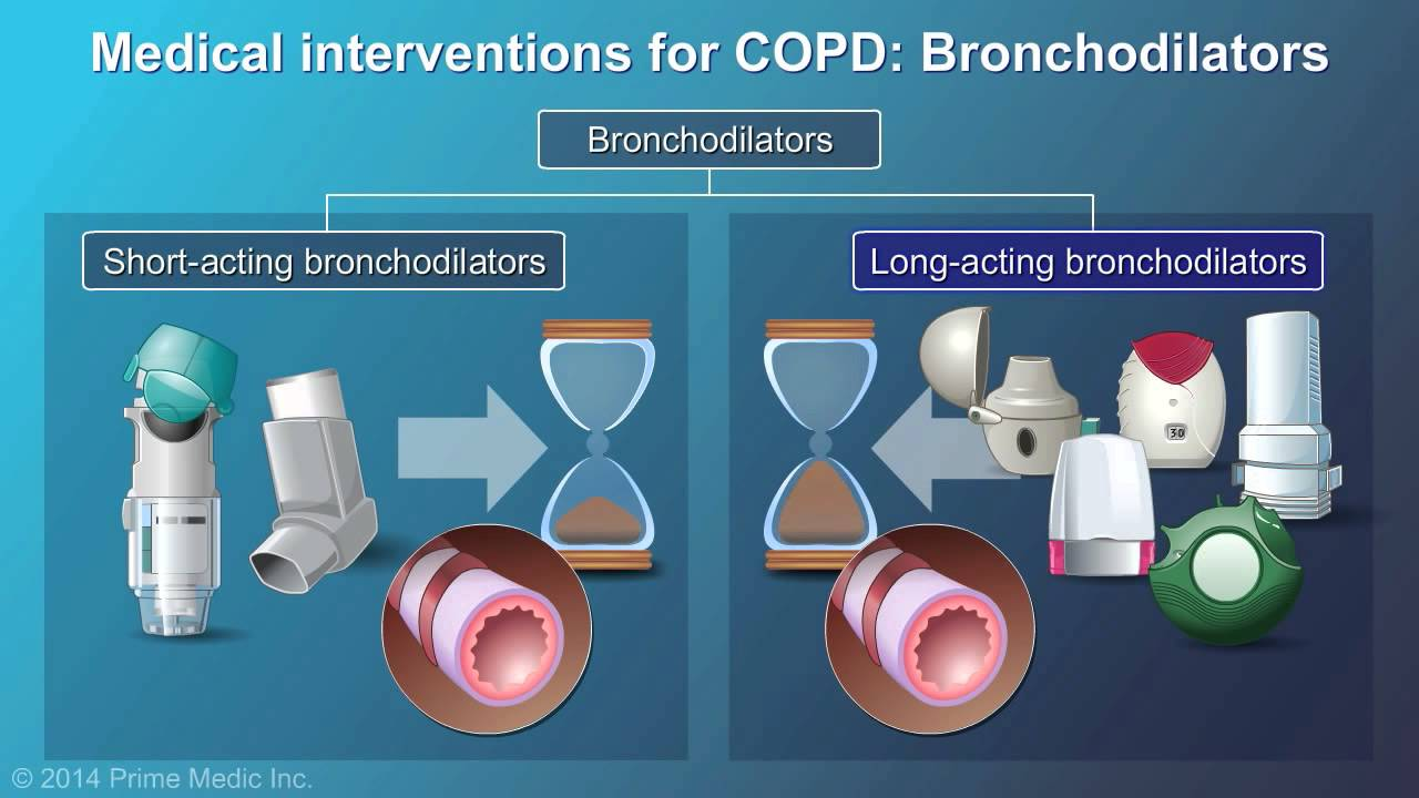 COPD: Causes, Symptoms, and Treatment