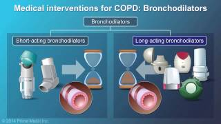 Management and Treatment of COPD