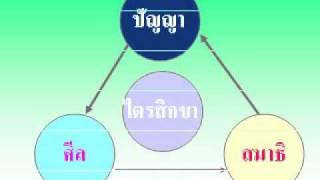 การพัฒนาชีวิตตามแนวไตรสิกขา.flv