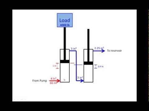 Hydraulic Cylinder Calculations