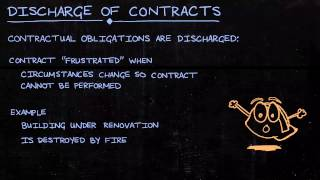 Module 4, Unit 5: Discharge and Breach of Contract