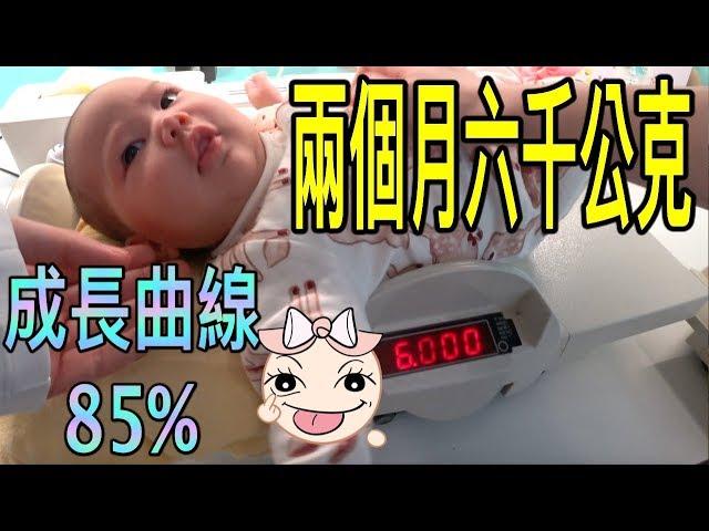 二寶第二次打預防針,打好打滿 Vaccination in Taiwan(Türkçe Altyazı)