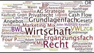 Prof. Franz Hörmann - Die neue, selbstorganisierte, ressourcenbasierte Wirtschaft
