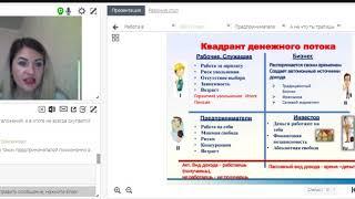 Презентация Бизнеса, Квадрант денежного потока, Подлесная Ольга