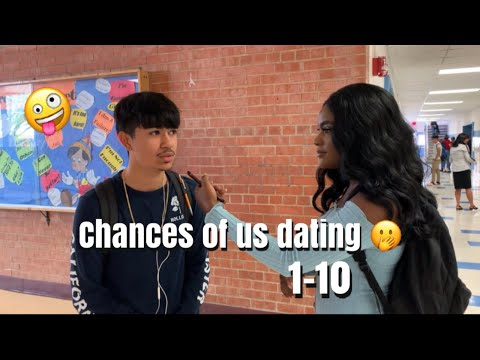 chances of us dating rates