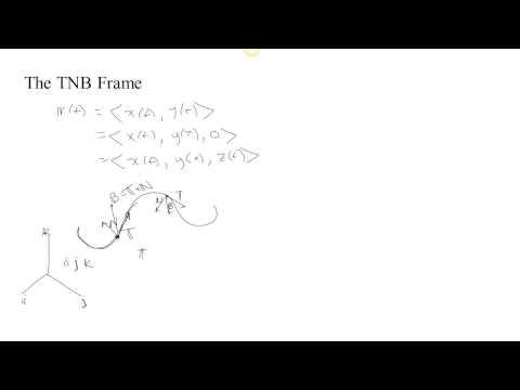 TNB Frame Overview