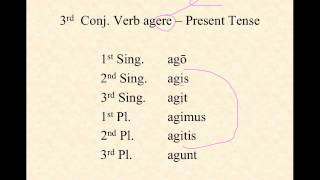 3rd Conjugation Verbs in Latin