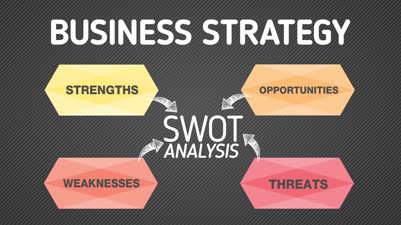 Business Strategy   SWOT Analysis