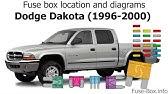 Dodge Dakota 1991 1996 Fuse Box Diagrams Youtube