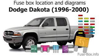 Fuse Box Location And Diagrams Dodge Dakota 1996 2000 Youtube