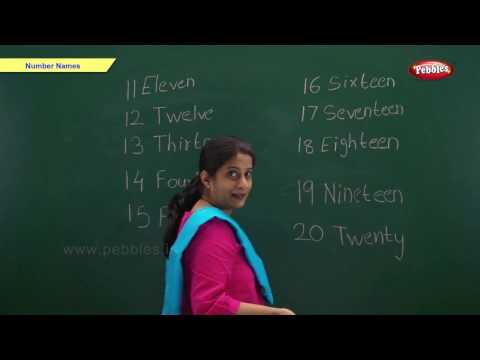 Number Names | Maths for Kids | Kindergarten Maths School Syllabus | Maths For Pre School